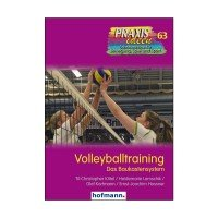 Volleyballtraining - Baukasten